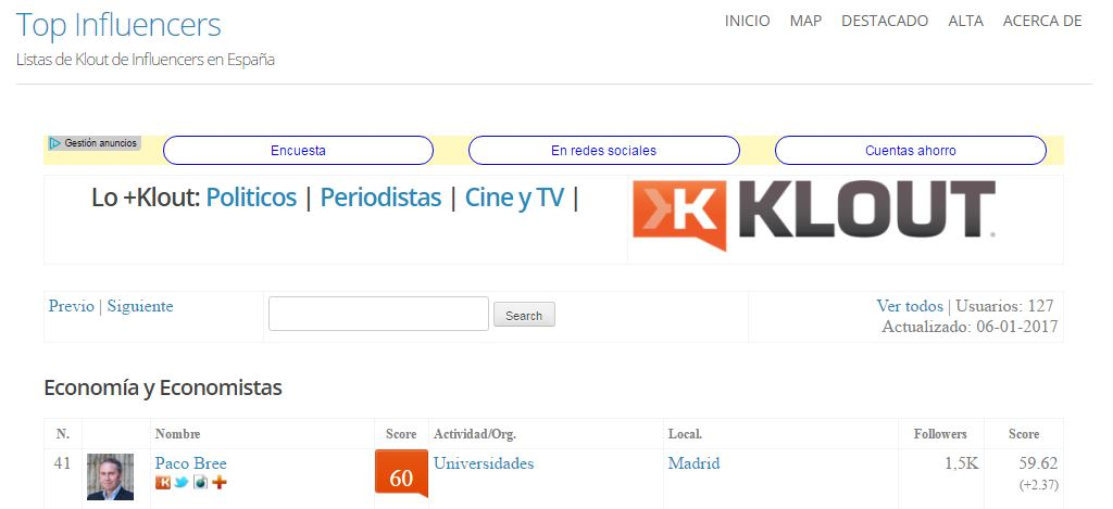 Paco-Bree-puesto-41-Klout